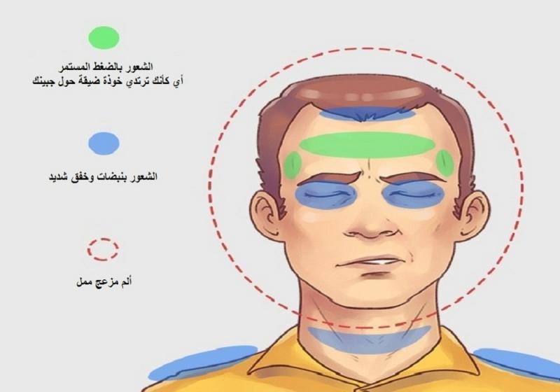 علاج الصداع الشديد