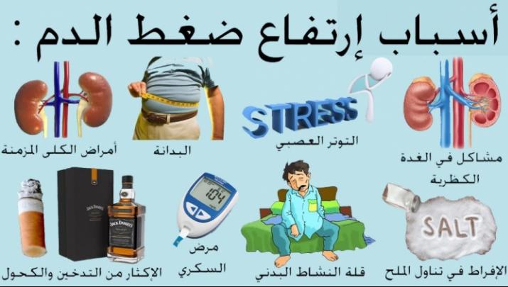 علاج ارتفاع الضغط
