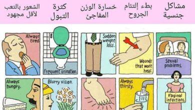 اعراض السكر