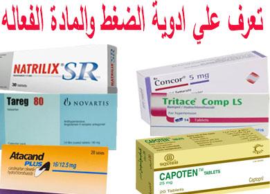 مجموعات ادوية الضغط