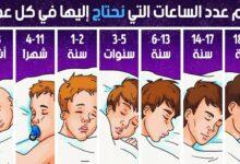 عدد ساعات النوم الموصى بها حسب العمر