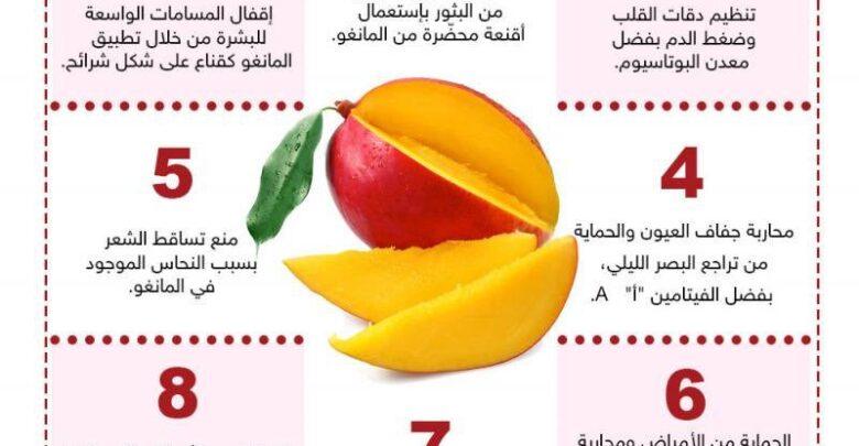 دور المانجو في تحسين صحة الجسم